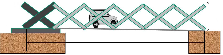 Bridge design research papers